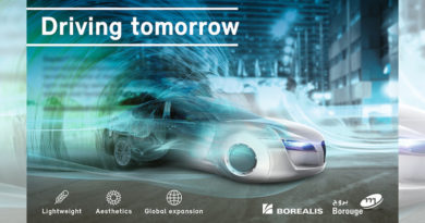 Polyolefin-based solutions  are supporting the drive towards clean mobility