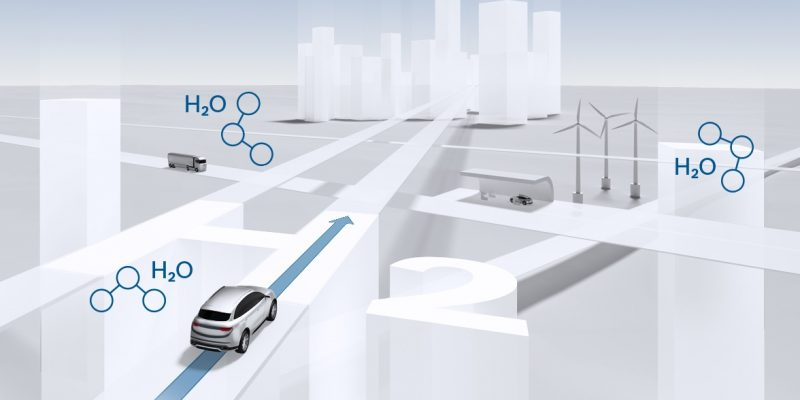 Hydrogen Strategy - EU - Decarbonisation - Green Deal - Climate Change